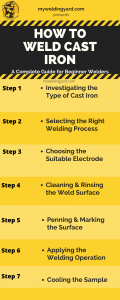 info about welding